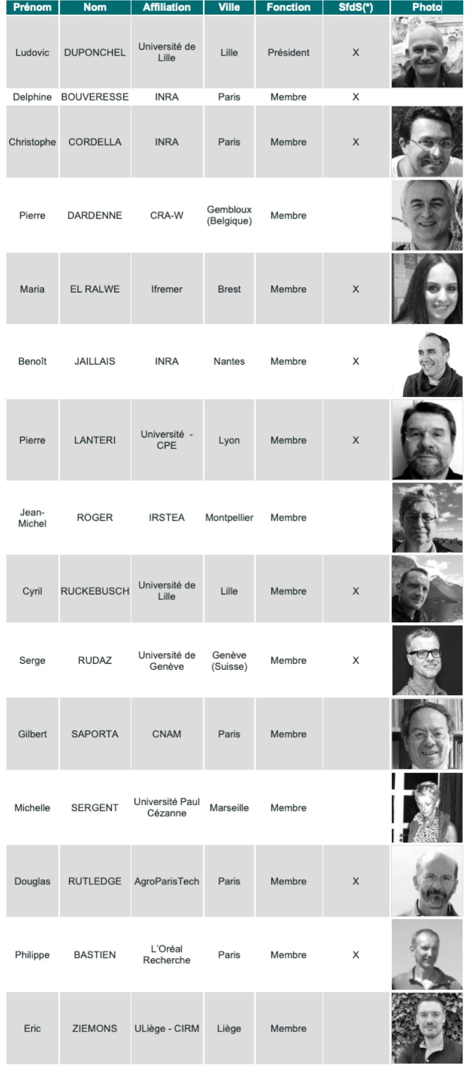 Comité_Scientifique_VFF